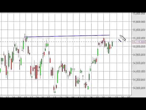Nikkei Technical Analysis for June 19, 2014 by FXEmpire.com