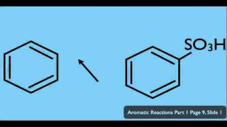 Sulfonation of Benzene in Organic Chemistry