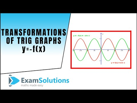 Transformations of Trig. Graphs y=-f(x) type: ExamSolutions