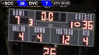 Diablo Valley College versus Sacramento City College
