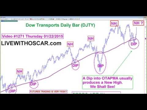 Oscar Carboni Summons The Power of OTAPMA on Stock & Commodity Markets Part Two 01/22/2015 #1271