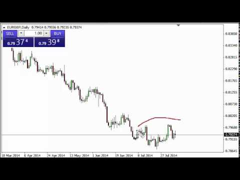 EUR/GBP Technical Analysis for August 8, 2014 by FXEmpire.com