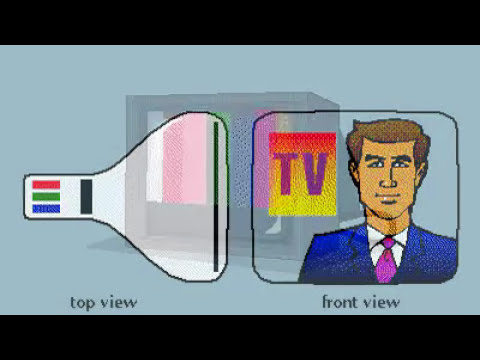 How a Television Works