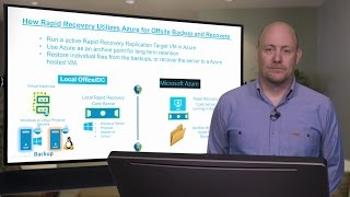 How Do Rapid Recovery and Azure Work Together for Offsite Backups?