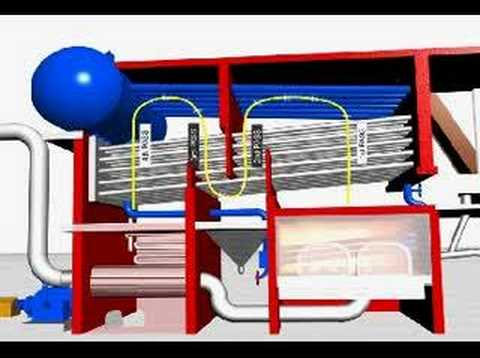 3D & Video Boiler Presentation