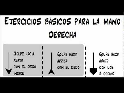 Clases de cuatro venezolano - Los 3 golpes básicos