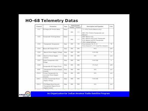 Presentation- Telemetry Decoding from Amateur Radio Satellites