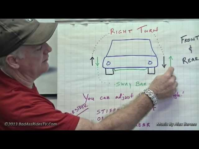 Sway Bars Explained