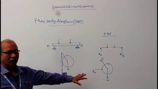 FREE BODY DIAGRAM  || engineering mechanics ||
