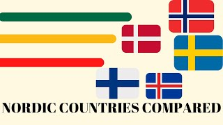 Nordic Countries: Everything Compared