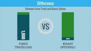 Binary Boom Review Binary Options Boom Review