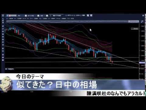 【ラジオNIKKEI】12月8日陳満咲杜の「FXトレンドの真実」~#160「PAで見る円安バブルの行方」