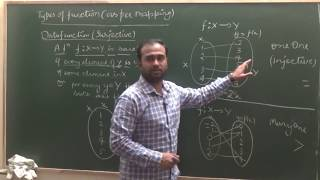 One One (Injective) & Onto (Surjective) , Bijective Function   CBSE 12 Maths NCERT Ex 1.2 intro