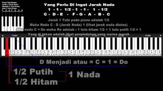 Belajar Keyboard 3 - Memahami Kunci Untuk Nada Dasar Piano