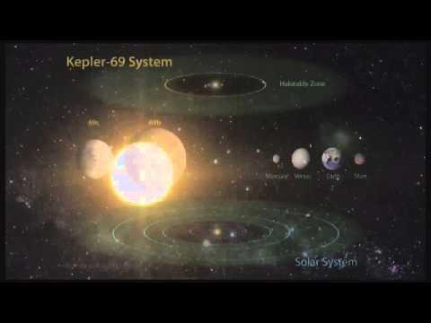 Кеплер 62 и Кеплер 69 - семь планет, три - в зоне обитаемости