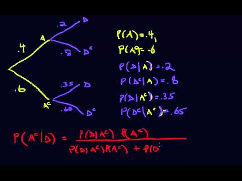 Conditional Probability - (Part 5) - Using Bayes Theorem w- a Tree Diagram