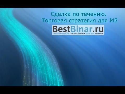Стратегии для торговли бинарными опционами 5 минут видео