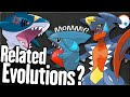 Garchomp and Sharpedo are Related? | Gnoggin - Pokemon Theory Classic!