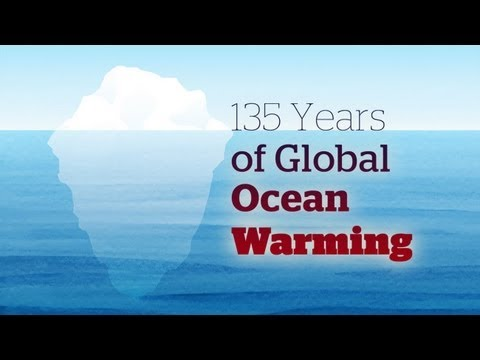 135 Years of Global Ocean Warming - Perspectives on Ocean Science