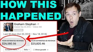I'm SHOCKED at how much YouTube paid me for a VIRAL VIDEO...