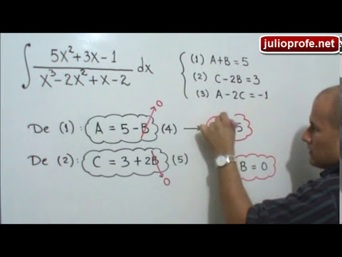 Integral por Fracciones Parciales - Integral by partial fractions