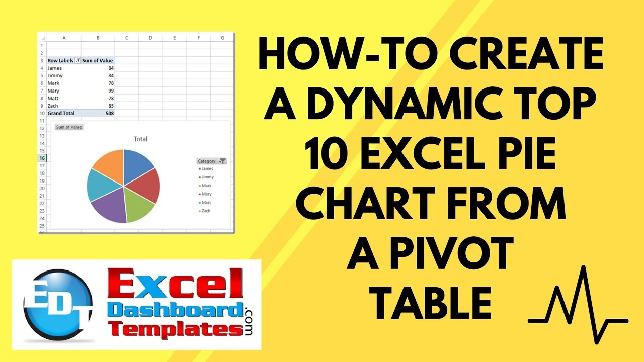 XAxis labels in excel graph are showing sequence of