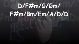 hlub noj tsis tau  by chords guitar