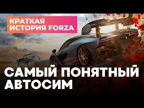 Краткая история серии Forza