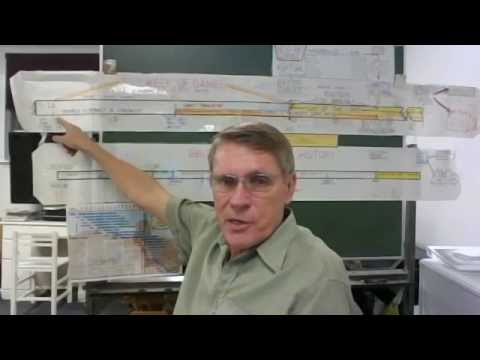 Q&A with Dr. Kent Hovind - End Times/Current Events Questions