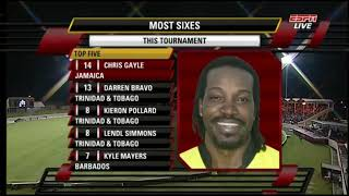 Chris Gayle Brutal 122 Not Out Off 61 Balls Vs Guyana 2013 - Amazing Hitting HD