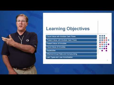 Session 06: Objective 1 - Future Value with Multiple Cash Flows