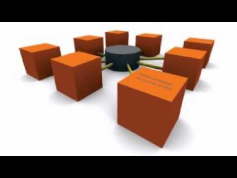 Gestión documental - Las 5 patas de un proyecto integral