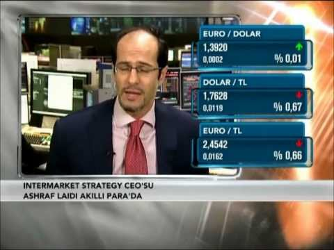 Ashraf Laidi on Turkish Bloomberg TV Chart