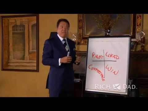 What is Network Marketing by Robert Kiyosaki