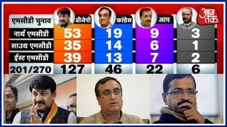 MCD Polls 2017 Results Live: BJP Leads By 16 Seats In MCD North, Congress Stands Second In South MCD