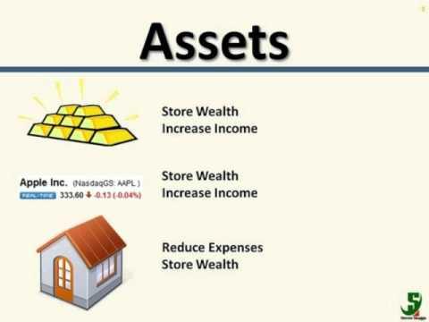 Basic Ideas of Finance