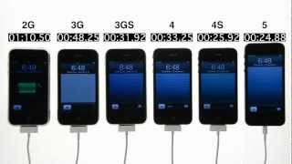 Boot Test: iPhone 2G vs. 3G vs. 3GS vs. 4 vs. 4S vs. 5