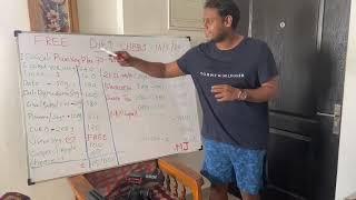 Free Weight Loss Diet | Diet plan | Indian Vegetarian Diet