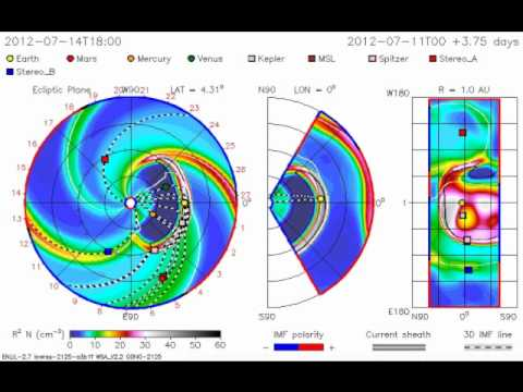Large Solar Flare to Hit The Earth on 14th.