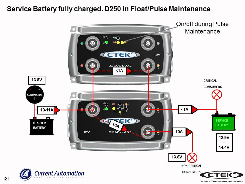 d250s and smartpass installation and operation 091209 5 Pin Trailer Wiring Diagram 4-Way Trailer Wiring Diagram