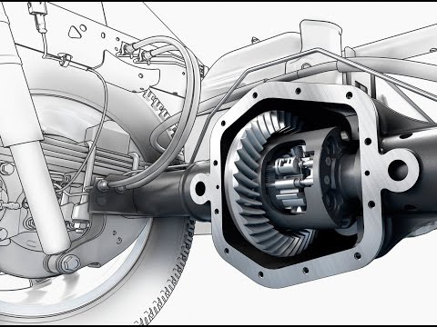 HOW IT WORKS: Differential Gears