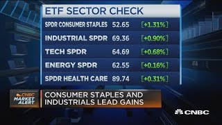 Consumer staples, industrials and tech sectors moving in the markets