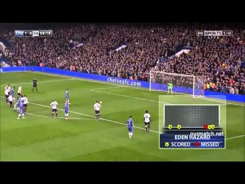 Chelsea vs Tottenham 4-0 All Goals and Highlights 08.03.2014