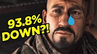 Ubisoft Report Staggering 93.8% DROP For 2019 Income