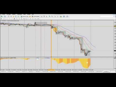 Xau usd trading strategy secrets