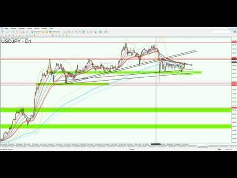 Nikkei und USD/JPY bald am Key Level - Aufpassen!