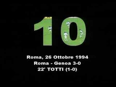 Top 20 goals of Francesco Totti Video
