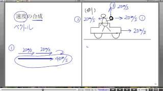 高校物理解説講義:「物体の運動」講義6