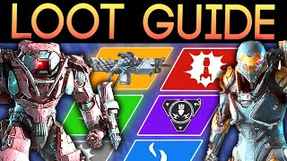 Anthem   COMPLETE LOOT / GEAR GUIDE - Power Score, Rarity, Components, Inscriptions EXPLAINED!
