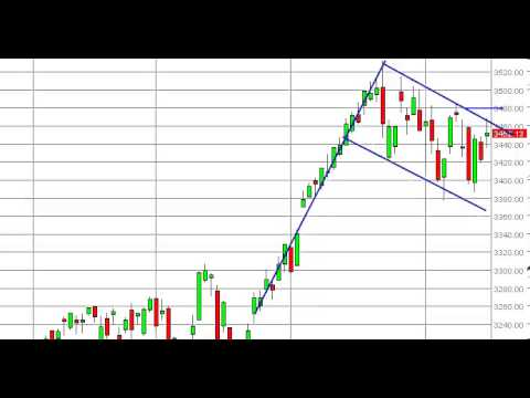 NASDAQ Technical Analysis for June 18, 2013 by FXEmpire.com